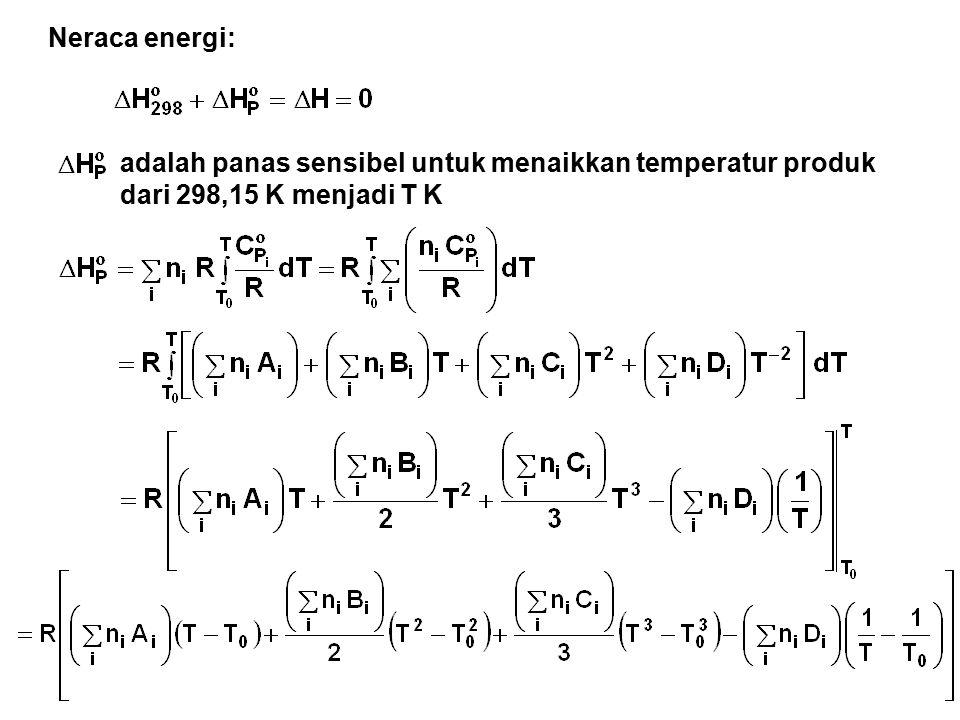 Neraca energi: adalah panas sensibel untuk menaikkan temperatur produk dari 298,15 K menjadi T K