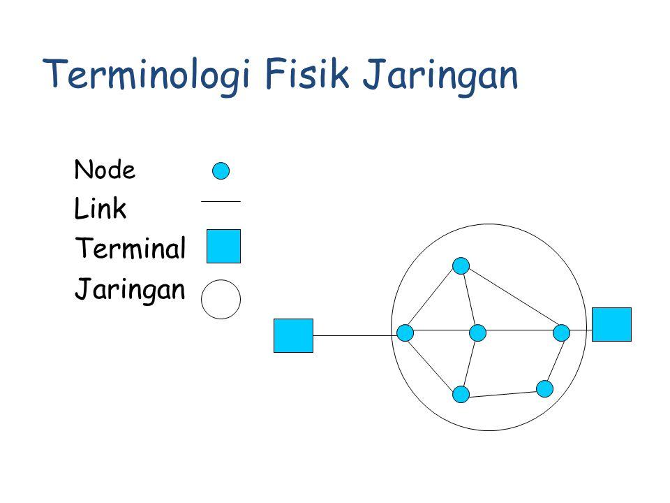 Terminologi Fisik Jaringan Node Link Terminal Jaringan