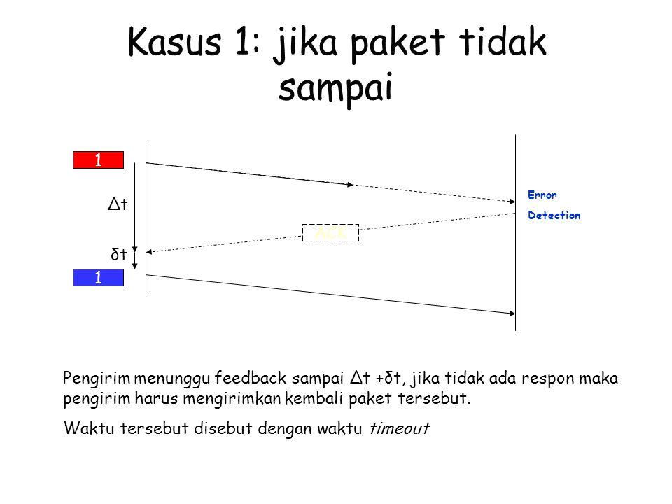 1 Error Detection ACK ∆t Pengirim menunggu feedback sampai ∆t +δt, jika tidak ada respon maka pengirim harus mengirimkan kembali paket tersebut. Waktu