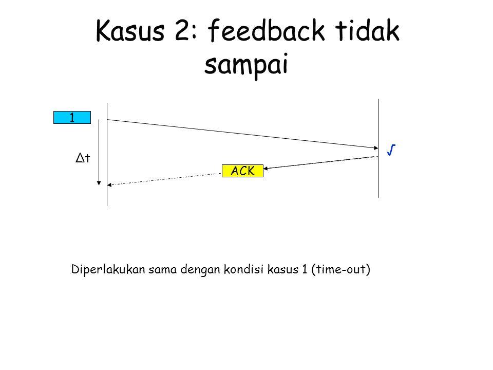 1 √ ACK ∆t Diperlakukan sama dengan kondisi kasus 1 (time-out)