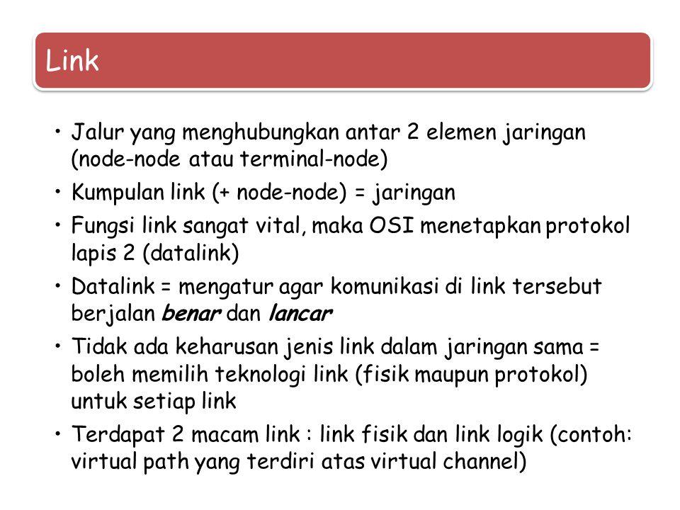 Link Jalur yang menghubungkan antar 2 elemen jaringan (node-node atau terminal-node) Kumpulan link (+ node-node) = jaringan Fungsi link sangat vital,