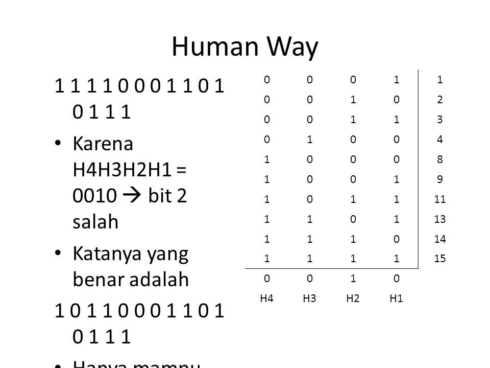 Human Way 1 1 1 1 0 0 0 1 1 0 1 0 1 1 1 Karena H4H3H2H1 = 0010  bit 2 salah Katanya yang benar adalah 1 0 1 1 0 0 0 1 1 0 1 0 1 1 1 Hanya mampu mengk