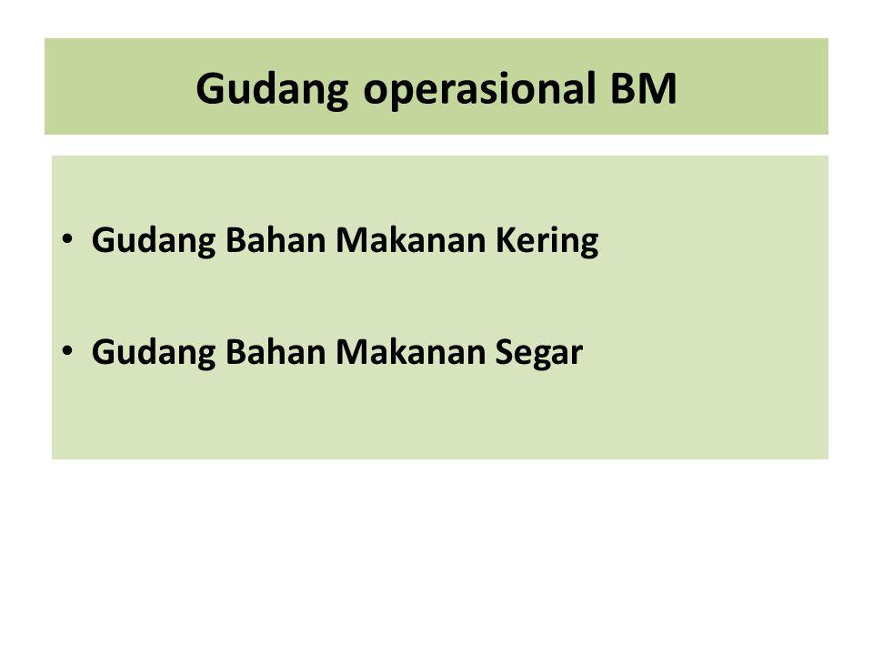 Gudang operasional BM Gudang Bahan Makanan Kering Gudang Bahan Makanan Segar PP/KULIAH/MANAJ GIZi31