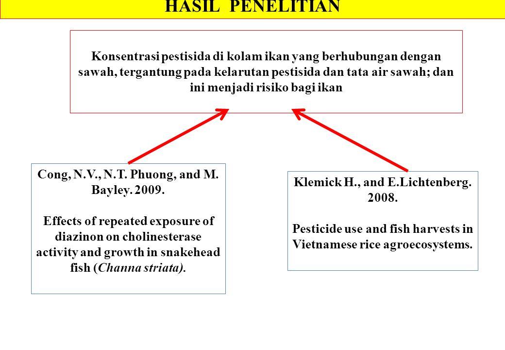 HASIL PENELITIAN Konsentrasi pestisida di kolam ikan yang berhubungan dengan sawah, tergantung pada kelarutan pestisida dan tata air sawah; dan ini menjadi risiko bagi ikan Cong, N.V., N.T.