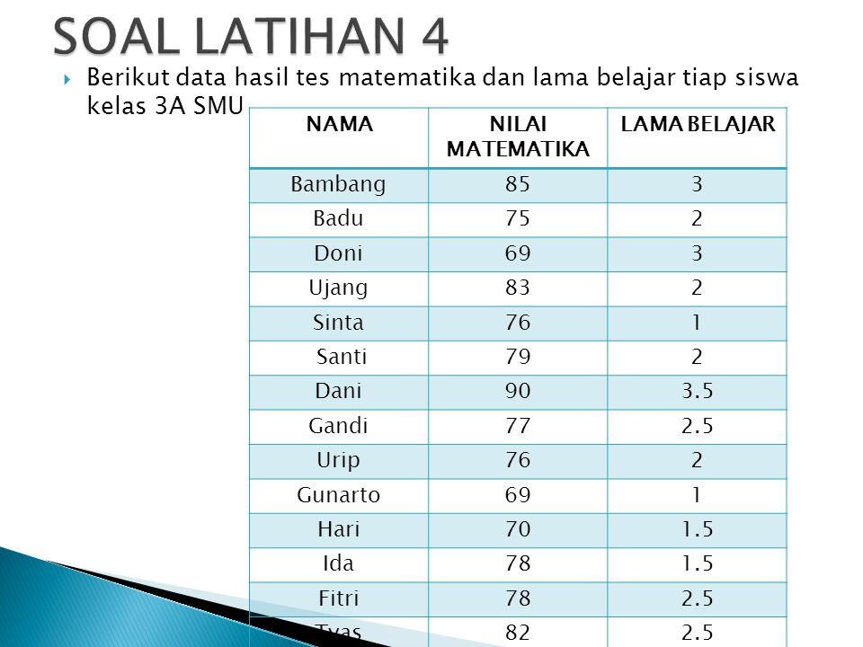  Berikut data hasil tes matematika dan lama belajar tiap siswa kelas 3A SMU NAMANILAI MATEMATIKA LAMA BELAJAR Bambang853 Badu752 Doni693 Ujang832 Sin