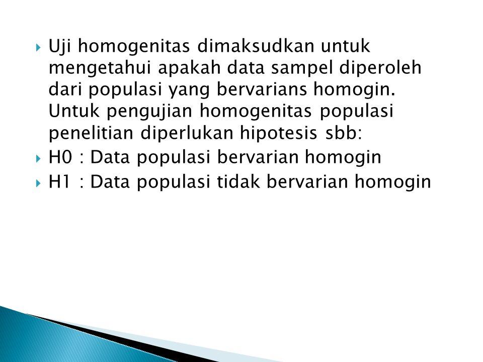  Uji homogenitas dimaksudkan untuk mengetahui apakah data sampel diperoleh dari populasi yang bervarians homogin. Untuk pengujian homogenitas populas