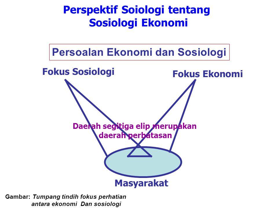 Persoalan Ekonomi dan Sosiologi Masyarakat Fokus Sosiologi Fokus Ekonomi Daerah segitiga elip merupakan daerah perbatasan Gambar: Tumpang tindih fokus