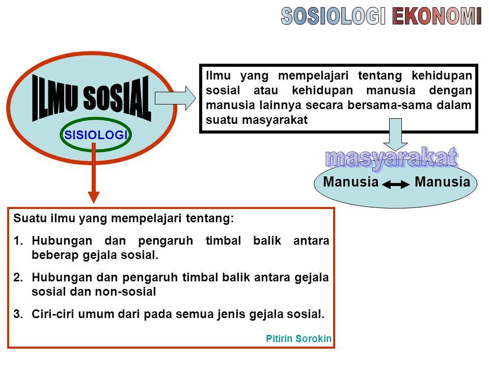 1.Sosiologi adalah ilmu sosial  merupakan suatu ilmu pengetahuan yang mempelajari gejala-gejala alam yang berhubungan dengan prilaku masyarakat.