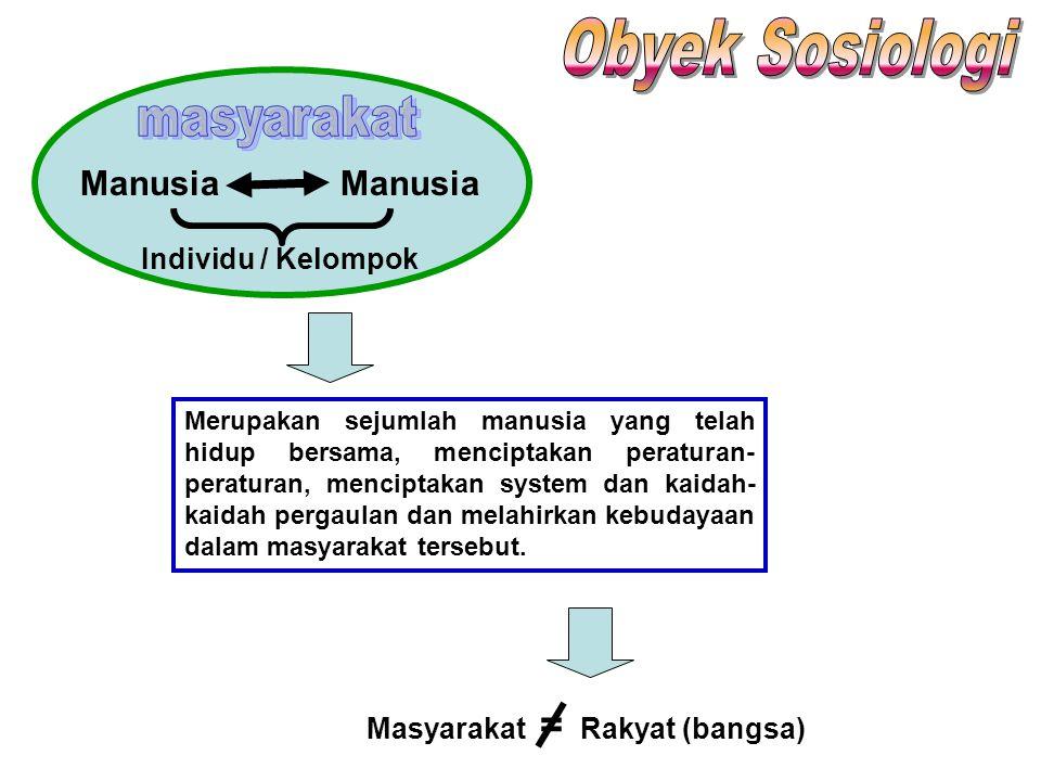 Manusia Individu / Kelompok Merupakan sejumlah manusia yang telah hidup bersama, menciptakan peraturan- peraturan, menciptakan system dan kaidah- kaid