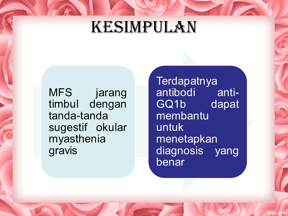 KESIMPULAN MFS jarang timbul dengan tanda-tanda sugestif okular myasthenia gravis Terdapatnya antibodi anti- GQ1b dapat membantu untuk menetapkan diagnosis yang benar
