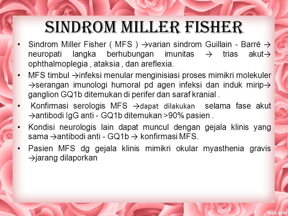 SINDROM MILLER FISHER Sindrom Miller Fisher ( MFS ) → varian sindrom Guillain - Barré → neuropati langka berhubungan imunitas → trias akut → ophthalmoplegia, ataksia, dan areflexia.