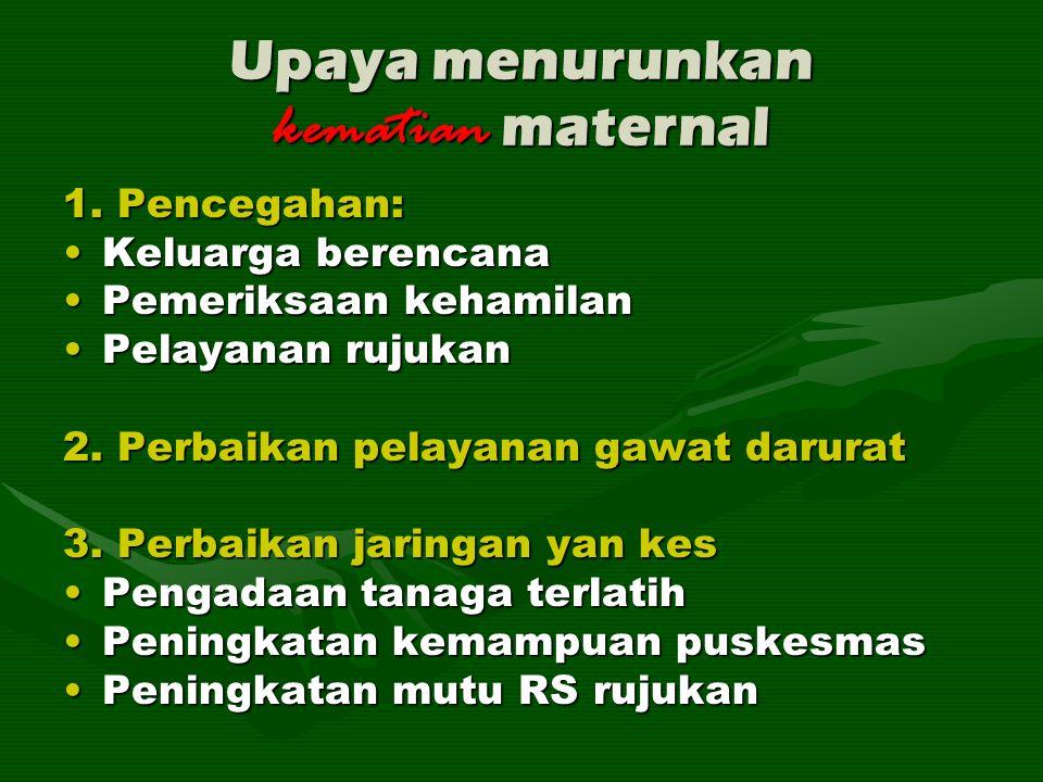Upaya menurunkan kematian maternal 1. Pencegahan: Keluarga berencanaKeluarga berencana Pemeriksaan kehamilanPemeriksaan kehamilan Pelayanan rujukanPel