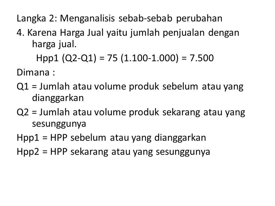 Langka 2: Menganalisis sebab-sebab perubahan 4. Karena Harga Jual yaitu jumlah penjualan dengan harga jual. Hpp1 (Q2-Q1) = 75 (1.100-1.000) = 7.500 Di