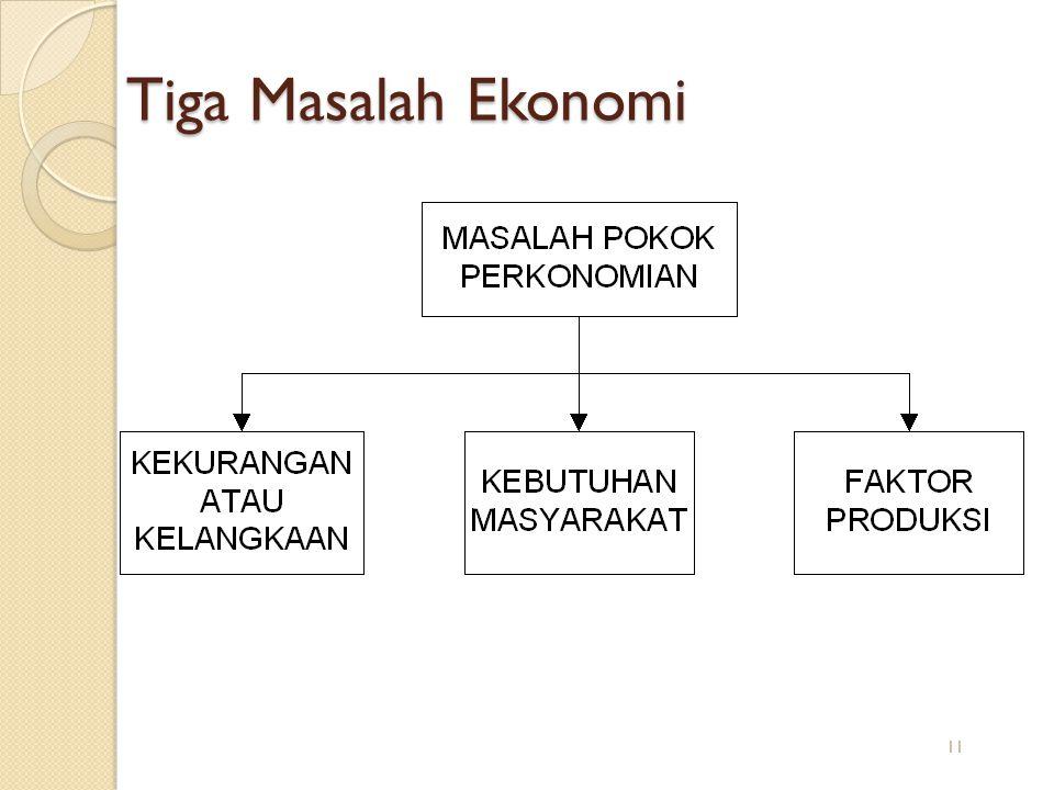 Tiga Masalah Ekonomi 11