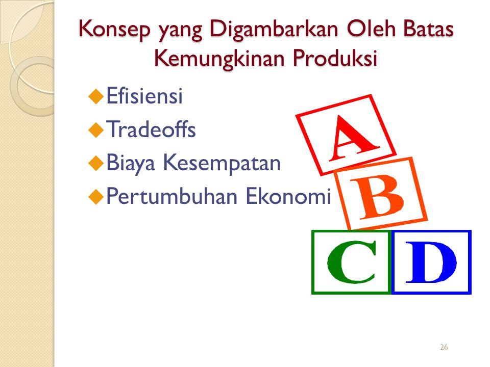 Konsep yang Digambarkan Oleh Batas Kemungkinan Produksi u Efisiensi u Tradeoffs u Biaya Kesempatan u Pertumbuhan Ekonomi 26