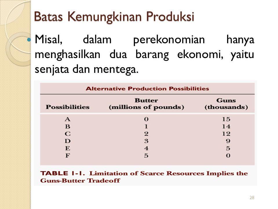 Batas Kemungkinan Produksi Misal, dalam perekonomian hanya menghasilkan dua barang ekonomi, yaitu senjata dan mentega. 28