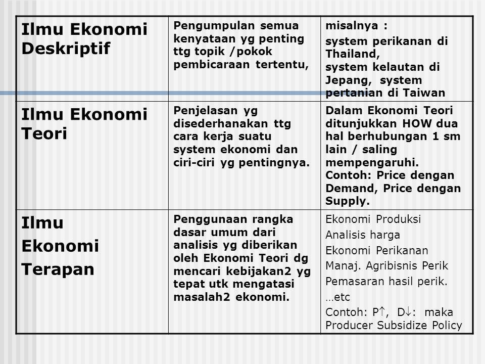 """DEFINISI ILMU EKONOMI secara umum : """"Suatu studi ttg bagaimana cara man. dan masyr. sampai kpd: pemilihan, (pemilihan cara penggunaan sumber2 produkti"""