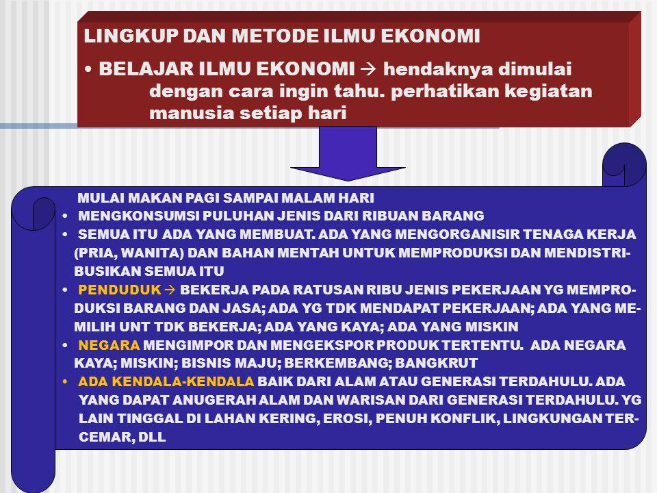 PEMBAGIAN ILMU EKONOMI YG.LAIN : Berdasarkan fakta, lingkungan, dan hubungan dlm perekonomian.