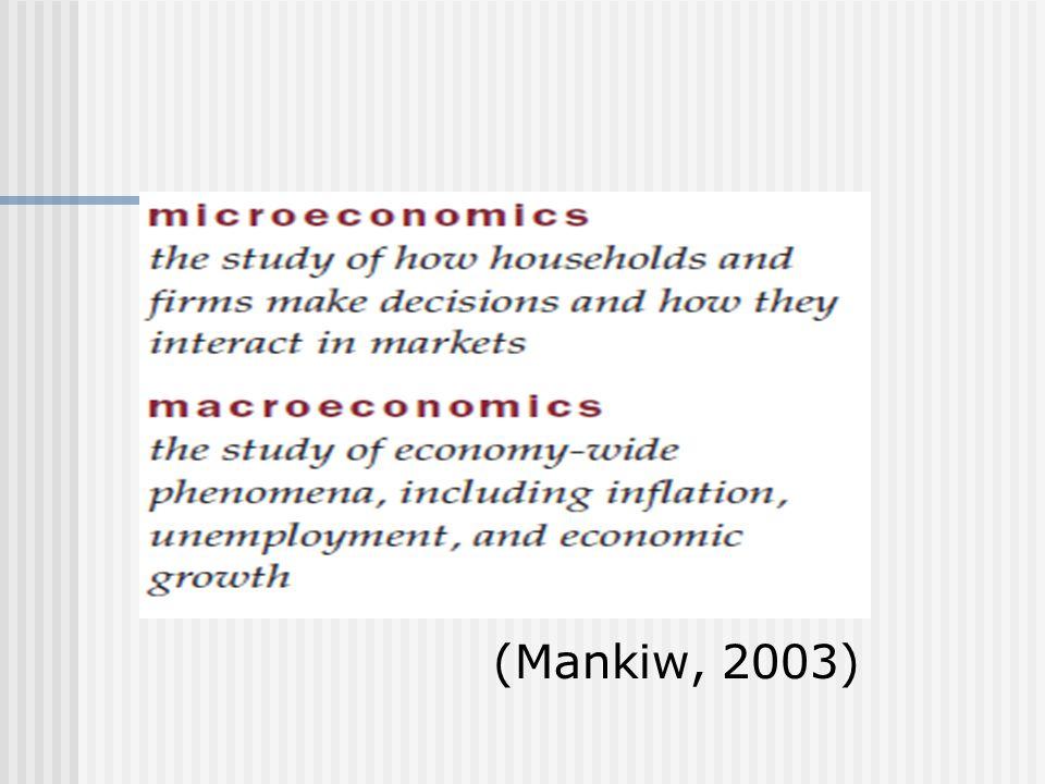 Pembagian Ilmu Ekonomi 1.Ilmu Ekonomi Deskriptif 2.Ilmu Ekonomi Teori 3.Ilmu Ekonomi Terapan 4.Berdasarkan Batasan Masalah : a). Ekonomi Mikro b). Eko