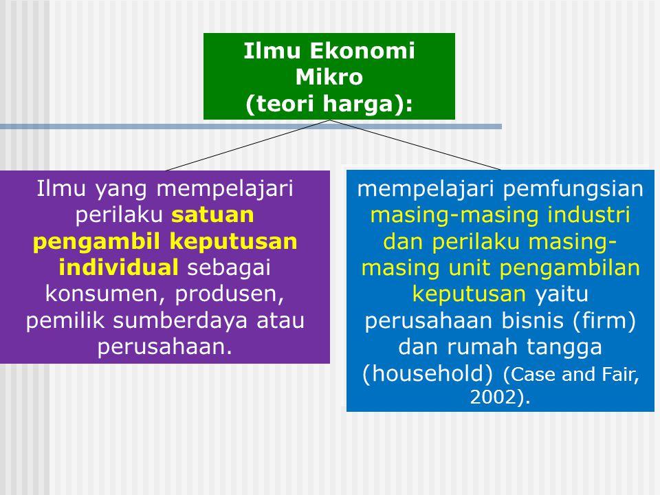 Ilmu yang mempelajari perilaku satuan pengambil keputusan individual sebagai konsumen, produsen, pemilik sumberdaya atau perusahaan.