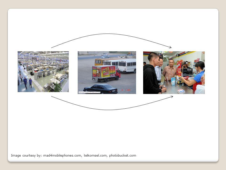 Image courtesy by: mad4mobilephones.com, telkomsel.com, photobucket.com