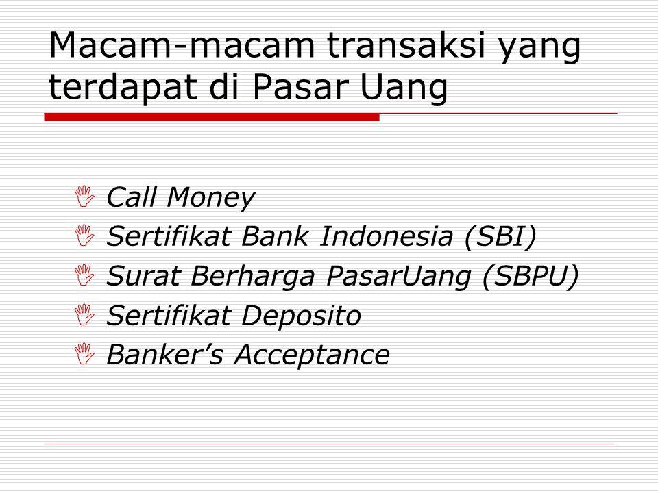 Macam-macam transaksi yang terdapat di Pasar Uang CCall Money SSertifikat Bank Indonesia (SBI) SSurat Berharga PasarUang (SBPU) SSertifikat De