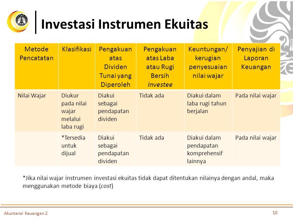 Investasi Instrumen Ekuitas Metode Pencatatan KlasifikasiPengakuan atas Dividen Tunai yang Diperoleh Pengakuan atas Laba atau Rugi Bersih Investee Keu