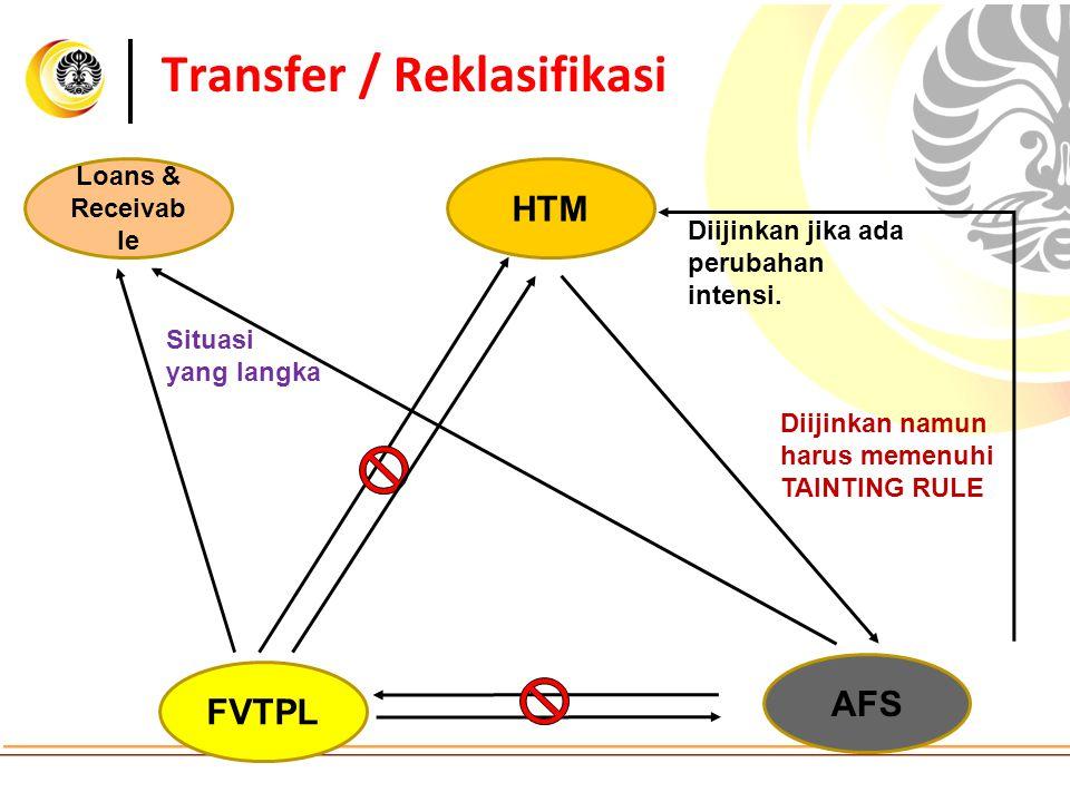 Transfer / Reklasifikasi Diijinkan jika ada perubahan intensi. HTM AFS FVTPL Diijinkan namun harus memenuhi TAINTING RULE Loans & Receivab le Situasi
