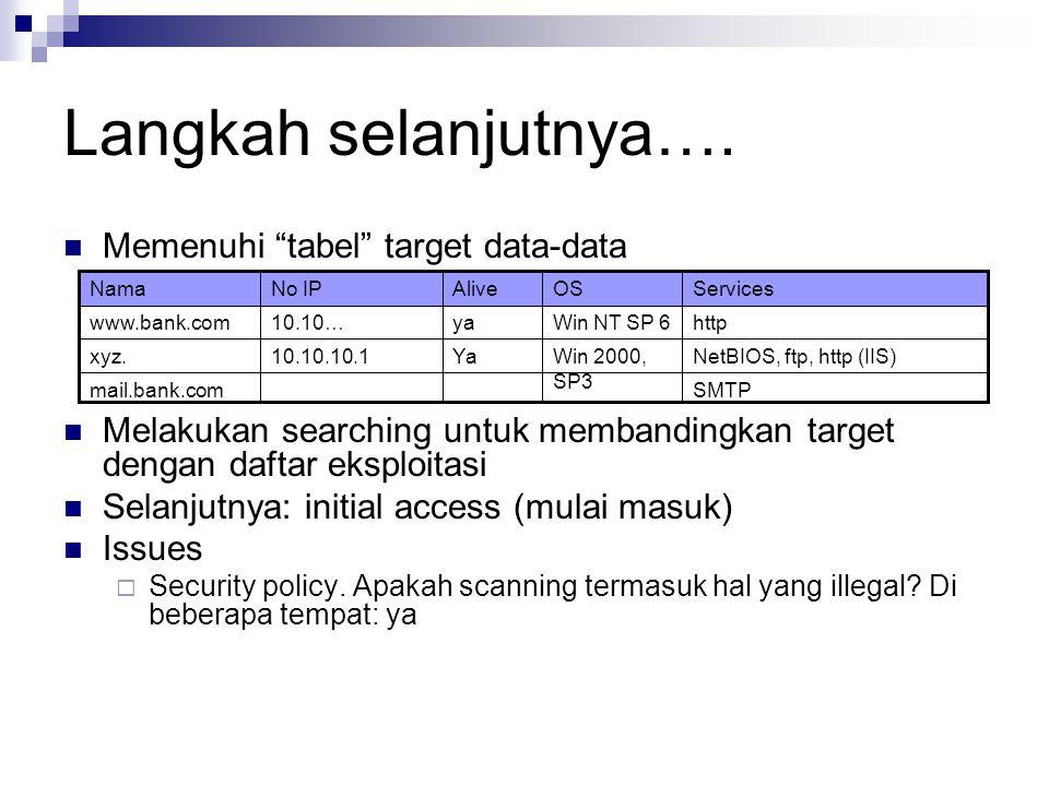 """Langkah selanjutnya…. Memenuhi """"tabel"""" target data-data Melakukan searching untuk membandingkan target dengan daftar eksploitasi Selanjutnya: initial"""