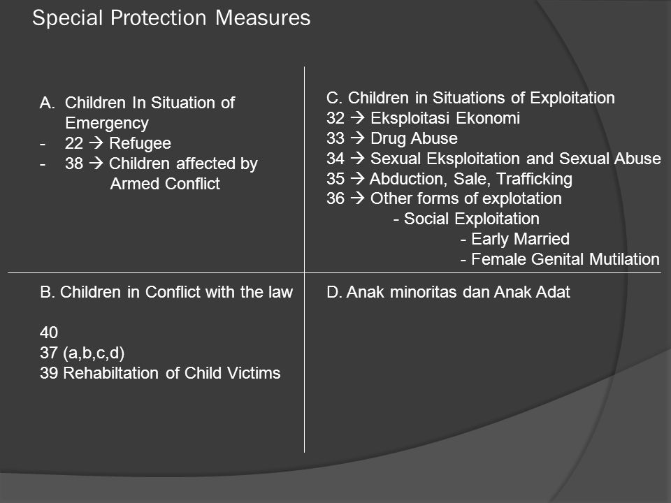 Special Protection Measures A.Children In Situation of Emergency -22  Refugee -38  Children affected by Armed Conflict B.