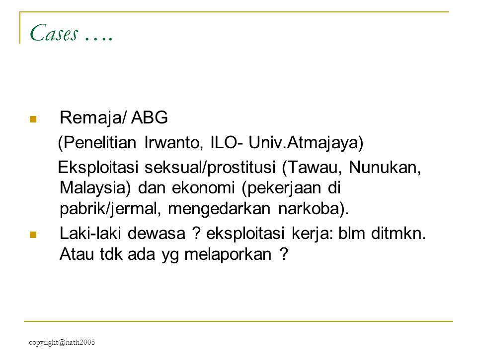 copyright@nath2005 Cases …. Remaja/ ABG (Penelitian Irwanto, ILO- Univ.Atmajaya) Eksploitasi seksual/prostitusi (Tawau, Nunukan, Malaysia) dan ekonomi