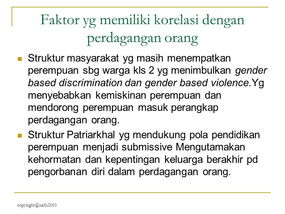 copyright@nath2005 Bentuk-Bentuk Perbudakan Kontemporer PBB melalui Office of The High Commissioner of Human Rights mengeluarkan Fact Sheet No.