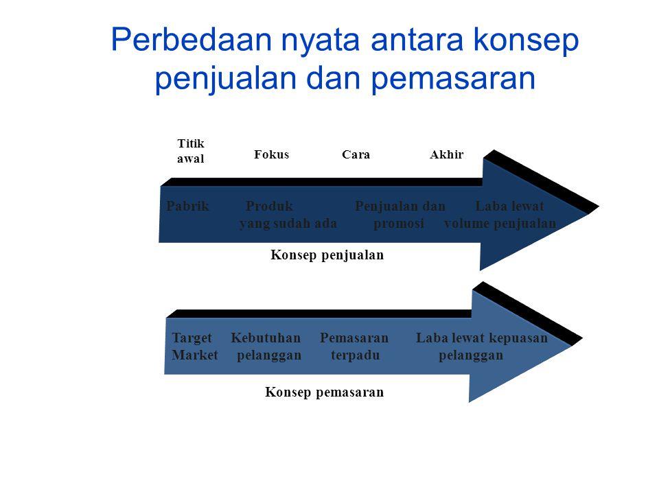 Efisiensi TN Perbaikan thd TN berarti meningkatkan efisiensi TN Efisiensi TN secara menyeluruh sulit dilakukan dikarenakan adanya keinginan yg berlainan diantara pelaku ekonomi yg terlibat dalam TN (produsen, lembaga perantara, konsumen, pemerintah)