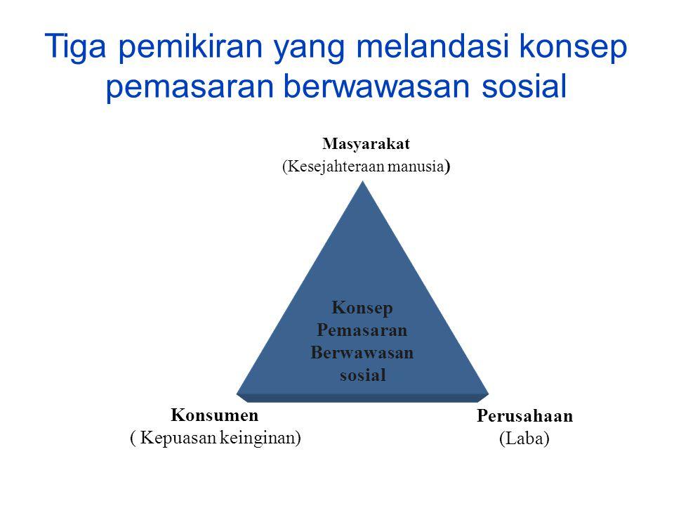 Tiga pemikiran yang melandasi konsep pemasaran berwawasan sosial Konsep Pemasaran Berwawasan sosial Masyarakat (Kesejahteraan manusia ) Perusahaan (Laba) Konsumen ( Kepuasan keinginan)