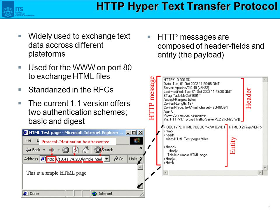 6 HTTP Hyper Text Transfer Protocol  Widely used to exchange text data accross different plateforms  Used for the WWW on port 80 to exchange HTML fi
