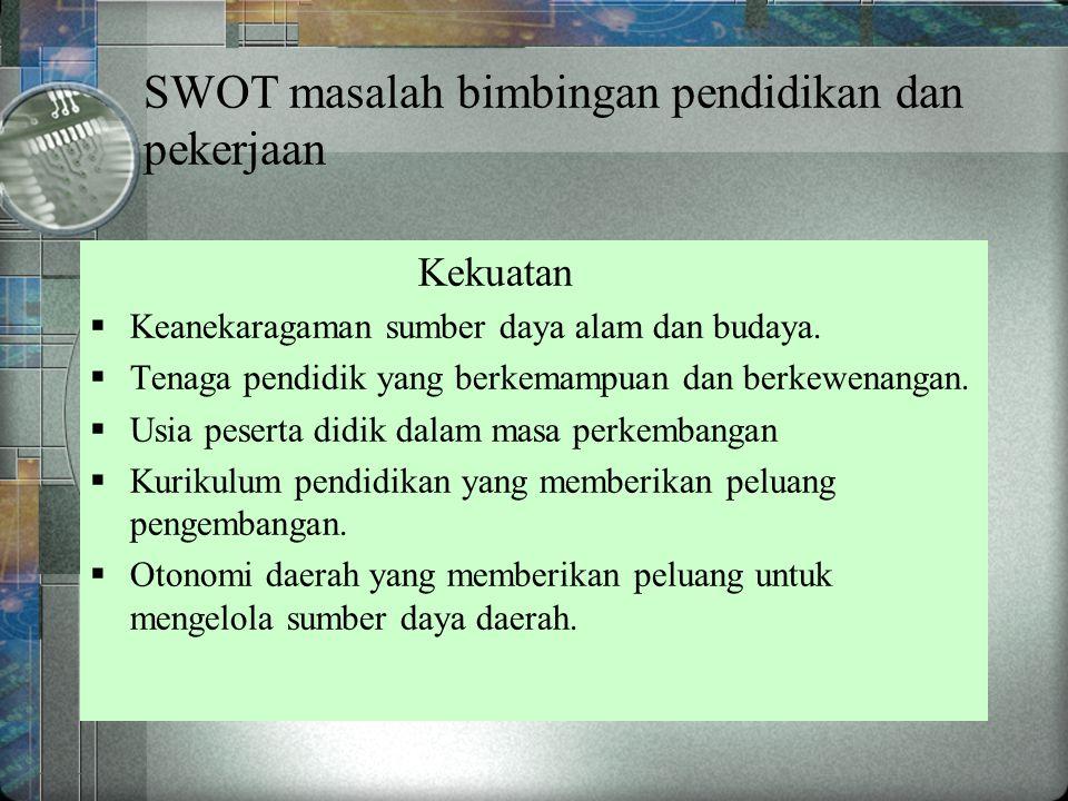 SWOT masalah bimbingan pendidikan dan pekerjaan Kekuatan  Keanekaragaman sumber daya alam dan budaya.