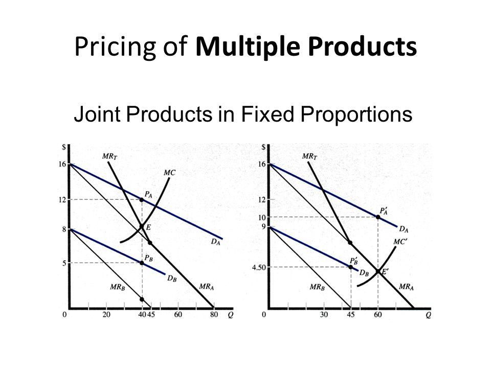 Q 1 = 120 - 10 P 1 or P 1 = 12 - 0.1 Q 1 and MR 1 = 12 - 0.2 Q 1 Q 2 = 120 - 20 P 2 or P 2 = 6 - 0.05 Q 2 and MR 2 = 6 - 0.1 Q 2 MR 1 = MC = 2 MR 2 = MC = 2 MR 1 = 12 - 0.2 Q 1 = 2 Q 1 = 50 MR 2 = 6 - 0.1 Q 2 = 2 Q 2 = 40 P 2 = 6 - 0.05 (40) = $4P 1 = 12 - 0.1 (50) = $7 Diskriminasi Harga Derajat Ketiga (Third-Degree)