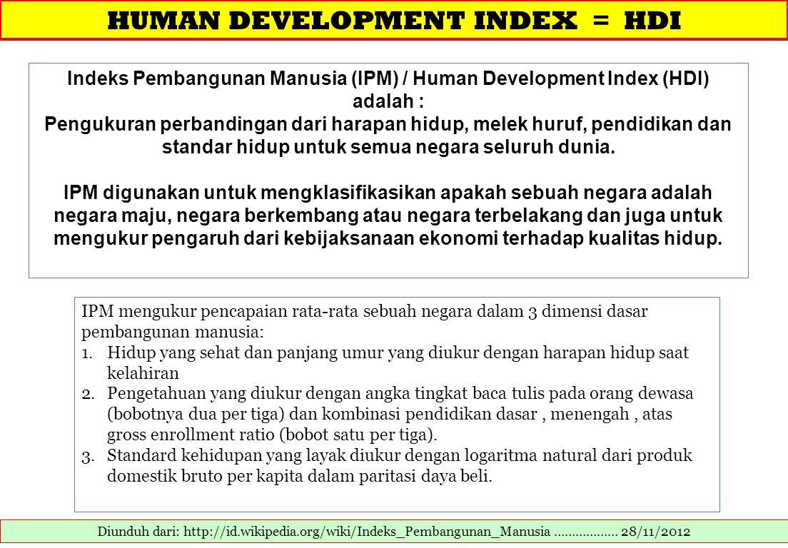 HUMAN DEVELOPMENT INDEX = HDI Diunduh dari: http://id.wikipedia.org/wiki/Indeks_Pembangunan_Manusia ……………… 28/11/2012 Indeks Pembangunan Manusia (IPM)