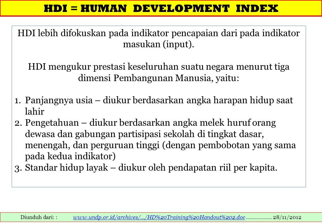 HDI = HUMAN DEVELOPMENT INDEX Diunduh dari: : www.undp.or.id/archives/.../HD%20Training%20Handout%202.doc ……………… 28/11/2012www.undp.or.id/archives/...