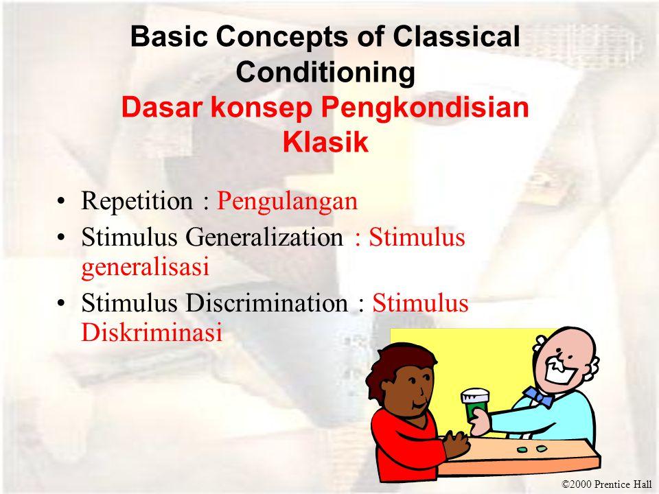 ©2000 Prentice Hall Basic Concepts of Classical Conditioning Dasar konsep Pengkondisian Klasik Repetition : Pengulangan Stimulus Generalization : Stimulus generalisasi Stimulus Discrimination : Stimulus Diskriminasi