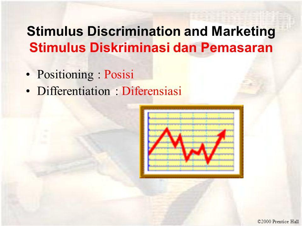 ©2000 Prentice Hall Stimulus Discrimination and Marketing Stimulus Diskriminasi dan Pemasaran Positioning : Posisi Differentiation : Diferensiasi