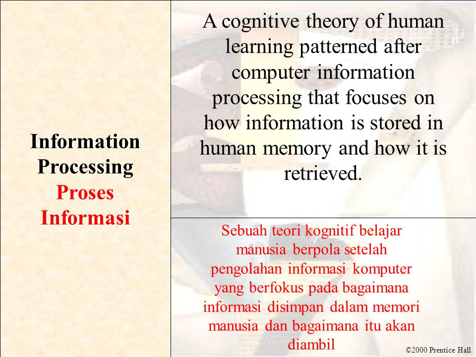 ©2000 Prentice Hall Information Processing ProsesInformasi A cognitive theory of human learning patterned after computer information processing that focuses on how information is stored in human memory and how it is retrieved.
