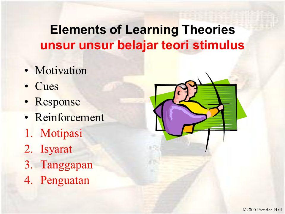©2000 Prentice Hall Elements of Learning Theories unsur unsur belajar teori stimulus Motivation Cues Response Reinforcement 1.Motipasi 2.Isyarat 3.Tanggapan 4.Penguatan