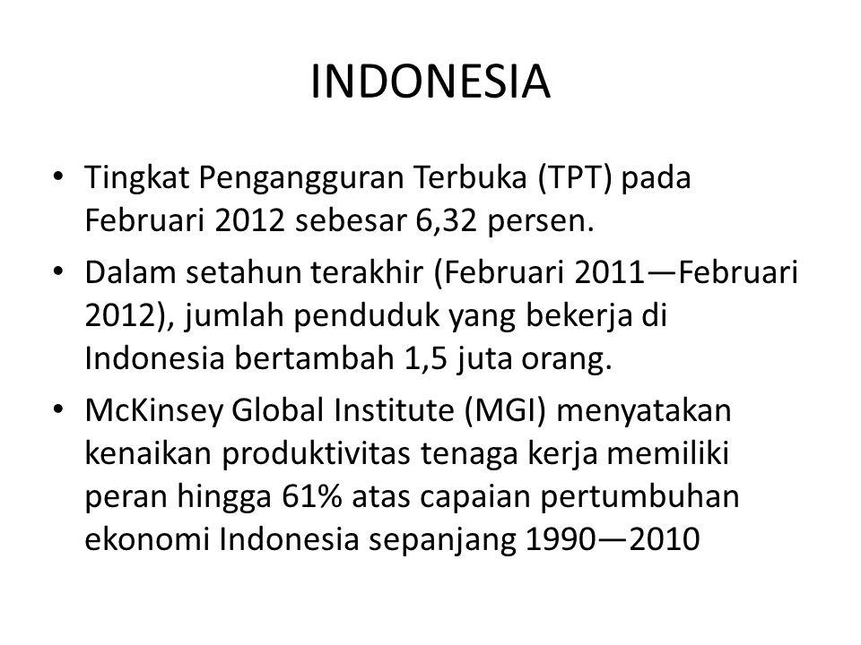 INDONESIA Tingkat Pengangguran Terbuka (TPT) pada Februari 2012 sebesar 6,32 persen. Dalam setahun terakhir (Februari 2011―Februari 2012), jumlah pend