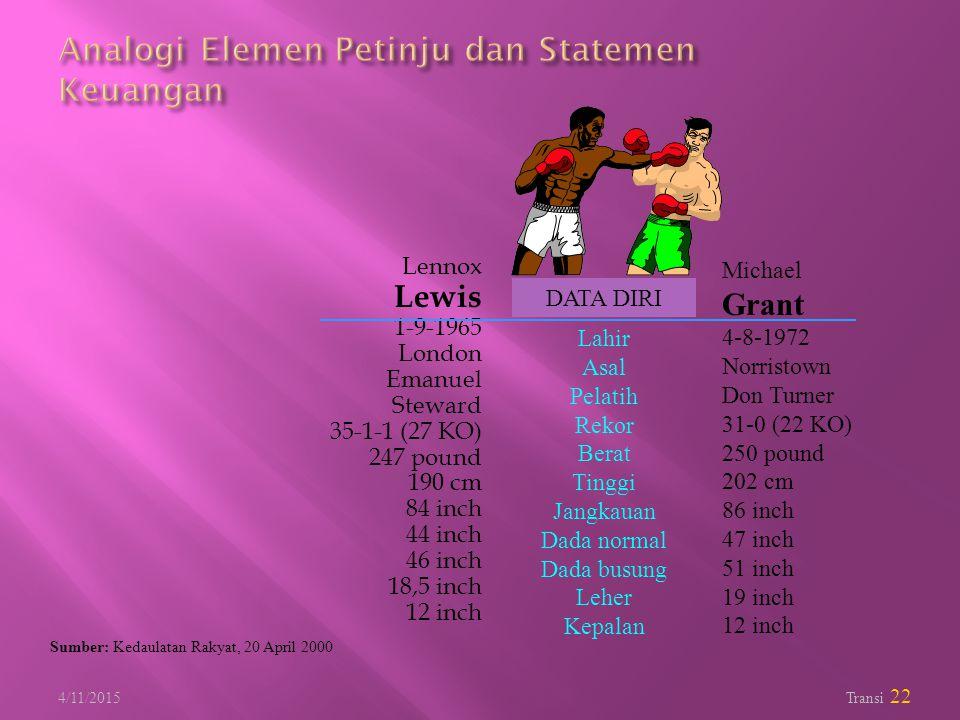 Lennox Lewis 1-9-1965 London Emanuel Steward 35-1-1 (27 KO) 247 pound 190 cm 84 inch 44 inch 46 inch 18,5 inch 12 inch 4/11/2015 Transi 22 Michael Gra