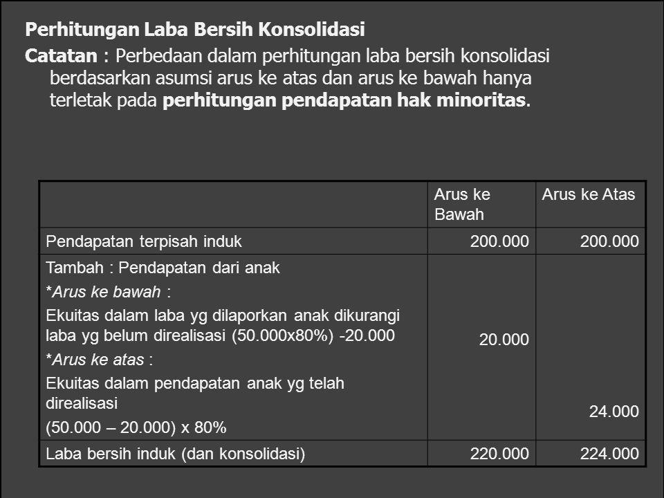 Perhitungan Laba Bersih Konsolidasi Catatan : Perbedaan dalam perhitungan laba bersih konsolidasi berdasarkan asumsi arus ke atas dan arus ke bawah ha