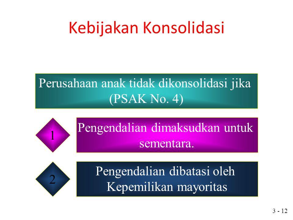 3 - 11 Kebijakan Konsolidasi Laporan keuangan konsolidasi menyediakan berbagai Informasi yang tidak terdapat dalam laporan Keuangan terpisah induk per