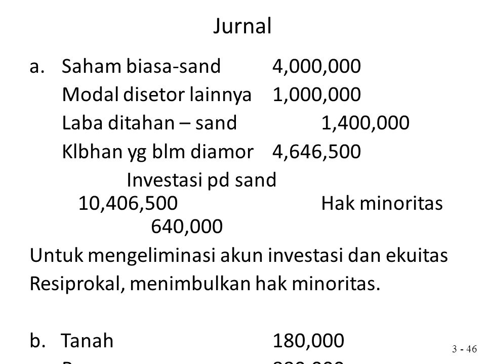 3 - 45 Pd tgl 31 Des 2004, akun investasi Pilot pd sand bersaldo 10,406 500 terdiri dari investasi pd sanmd 10,200,000 ditambah dg pendapatan dari san