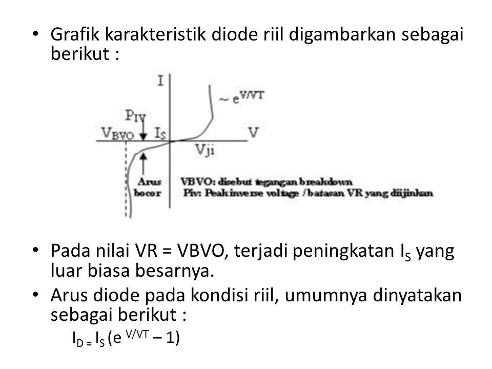 Grafik karakteristik diode riil digambarkan sebagai berikut : Pada nilai VR = VBVO, terjadi peningkatan I S yang luar biasa besarnya. Arus diode pada
