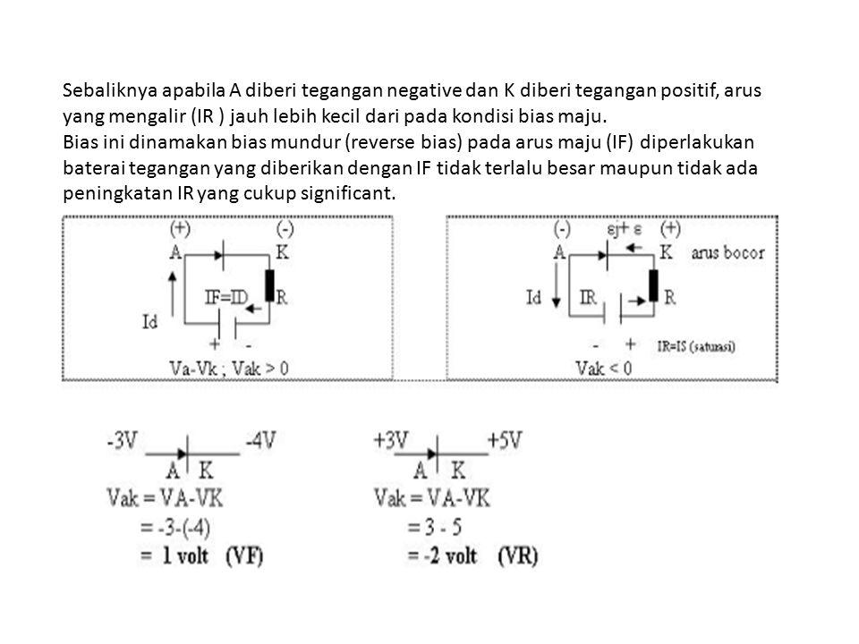 b) Pendekatan diode riil untuk Si Vji= 0.7 RF=1 Ω Va+VR+Vji+RF-E=0 I.R+0.7+I.RF-E=0 IR+IRF =E-0.7 I(R+RF) =12-0.7 I(60+1) =12-0.7 I =11.3 / 61 (Ampere)